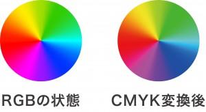 カラーモード比較